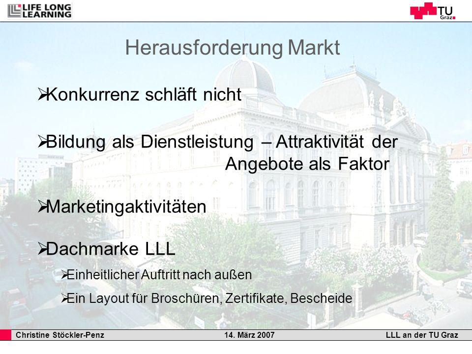 Christine Stöckler-Penz 14. März 2007LLL an der TU Graz Konkurrenz schläft nicht Bildung als Dienstleistung – Attraktivität der Angebote als Faktor Ma