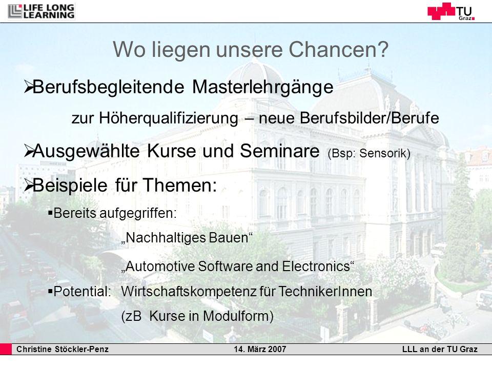 Christine Stöckler-Penz 14. März 2007LLL an der TU Graz Wo liegen unsere Chancen? Berufsbegleitende Masterlehrgänge zur Höherqualifizierung – neue Ber