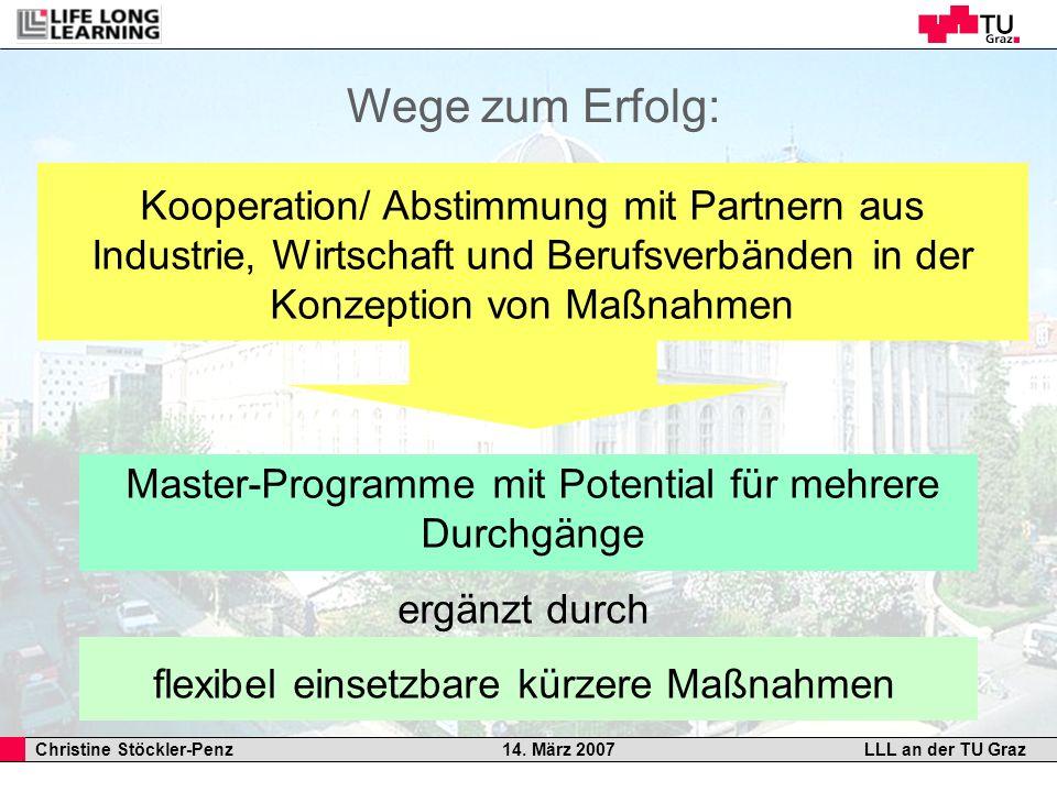 Christine Stöckler-Penz 14. März 2007LLL an der TU Graz Wege zum Erfolg: Kooperation/ Abstimmung mit Partnern aus Industrie, Wirtschaft und Berufsverb
