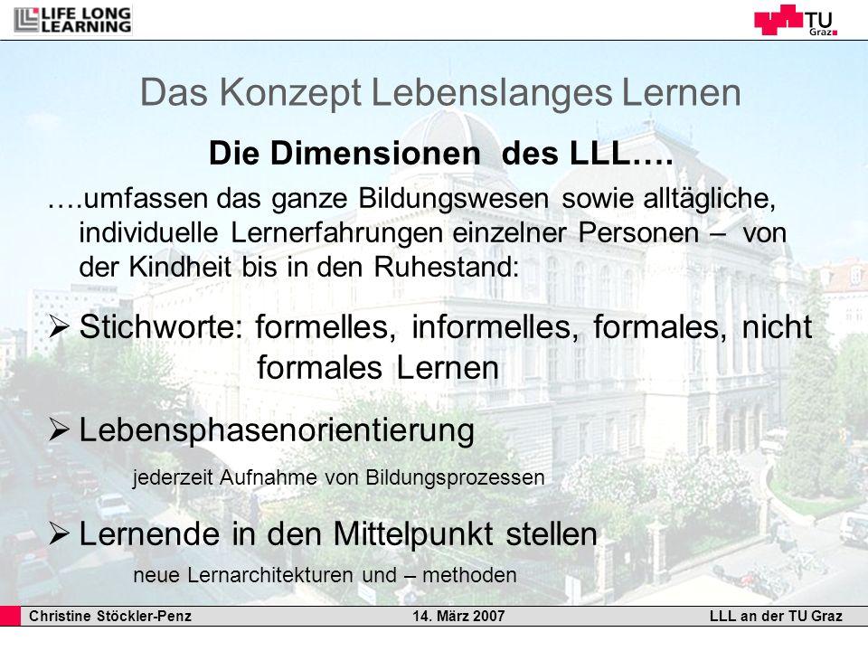 Christine Stöckler-Penz 14. März 2007LLL an der TU Graz Das Konzept Lebenslanges Lernen Die Dimensionen des LLL…. ….umfassen das ganze Bildungswesen s