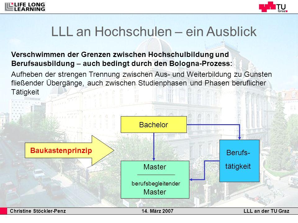 Christine Stöckler-Penz 14. März 2007LLL an der TU Graz LLL an Hochschulen – ein Ausblick Verschwimmen der Grenzen zwischen Hochschulbildung und Beruf