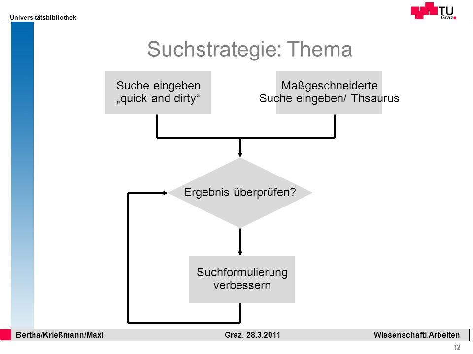 Universitätsbibliothek 12 Bertha/Krießmann/Maxl Graz, 28.3.2011Wissenschaftl.Arbeiten Suchstrategie: Thema Suche eingeben quick and dirty Ergebnis übe