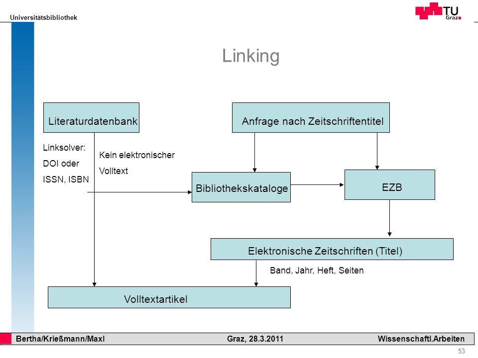 Universitätsbibliothek 53 Bertha/Krießmann/Maxl Graz, 28.3.2011Wissenschaftl.Arbeiten Linking Bibliothekskataloge EZB Literaturdatenbank Elektronische