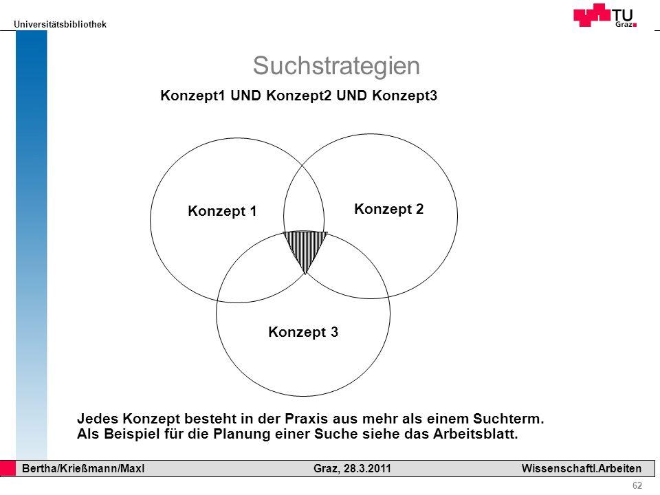 Universitätsbibliothek 62 Bertha/Krießmann/Maxl Graz, 28.3.2011Wissenschaftl.Arbeiten Suchstrategien Konzept 1 Konzept 2 Konzept 3 Konzept1 UND Konzep