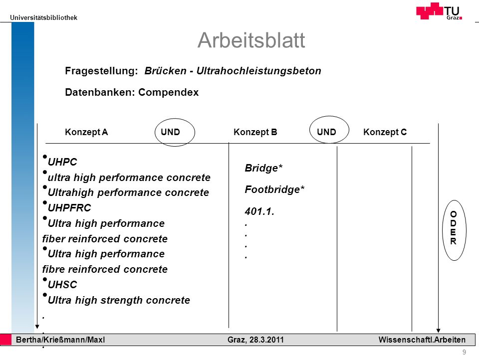 Universitätsbibliothek 10 Bertha/Krießmann/Maxl Graz, 28.3.2011Wissenschaftl.Arbeiten Beispiel Compendex Index Select Database Boolean Operators Wildcard or Truncation Suchterme/ Thesaurus Regelkreislauf