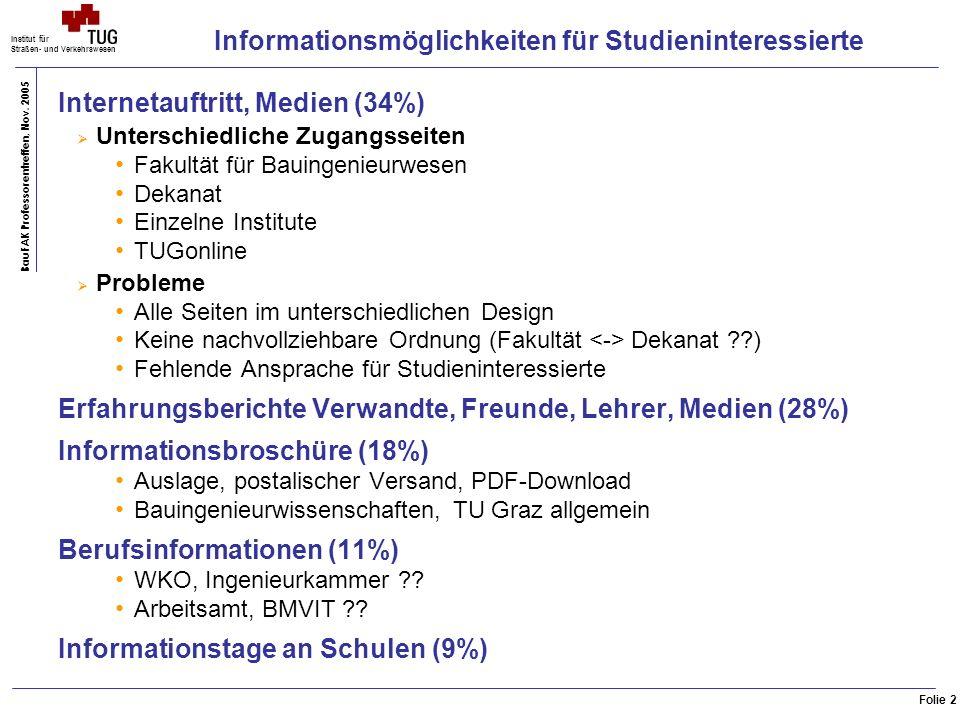 Folie 2 BauFAK Professorentreffen, Nov. 2005 Institut für Straßen- und Verkehrswesen Informationsmöglichkeiten für Studieninteressierte Internetauftri
