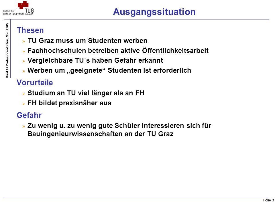 Folie 3 BauFAK Professorentreffen, Nov. 2005 Institut für Straßen- und Verkehrswesen Ausgangssituation Thesen TU Graz muss um Studenten werben Fachhoc