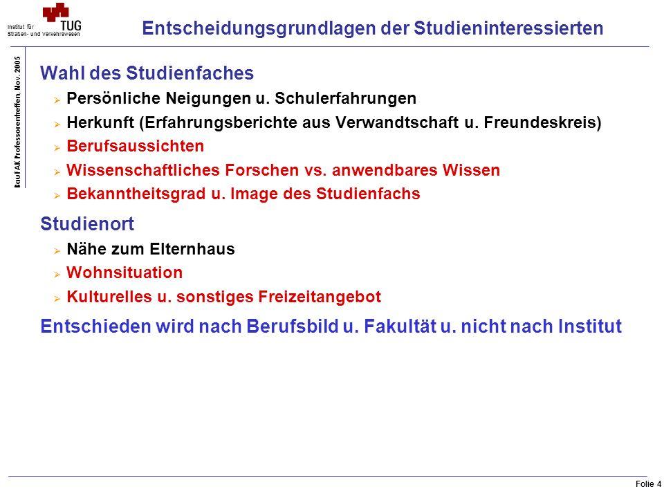 Folie 4 BauFAK Professorentreffen, Nov.