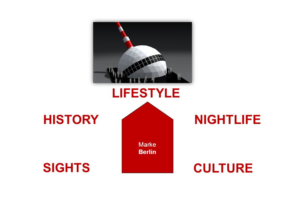 Marke Berlin CULTURE NIGHTLIFE LIFESTYLE HISTORY SIGHTS