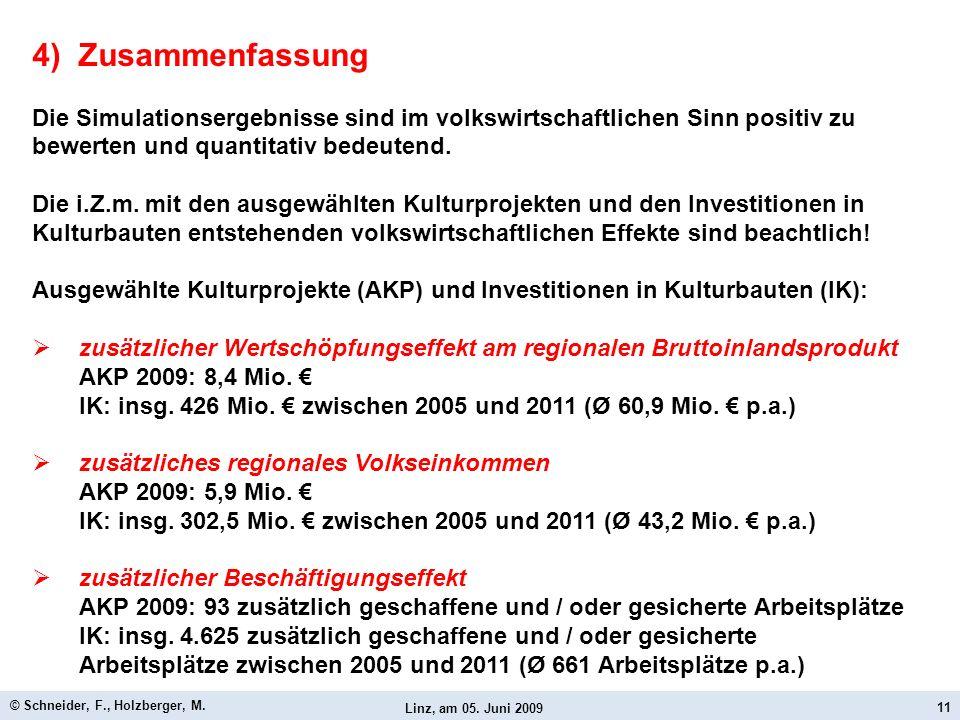 Linz, am 05. Juni 2009 © Schneider, F., Holzberger, M. 11 4) Zusammenfassung Die Simulationsergebnisse sind im volkswirtschaftlichen Sinn positiv zu b