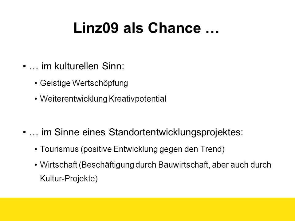 Linz09 als Chance … … im kulturellen Sinn: Geistige Wertschöpfung Weiterentwicklung Kreativpotential … im Sinne eines Standortentwicklungsprojektes: T