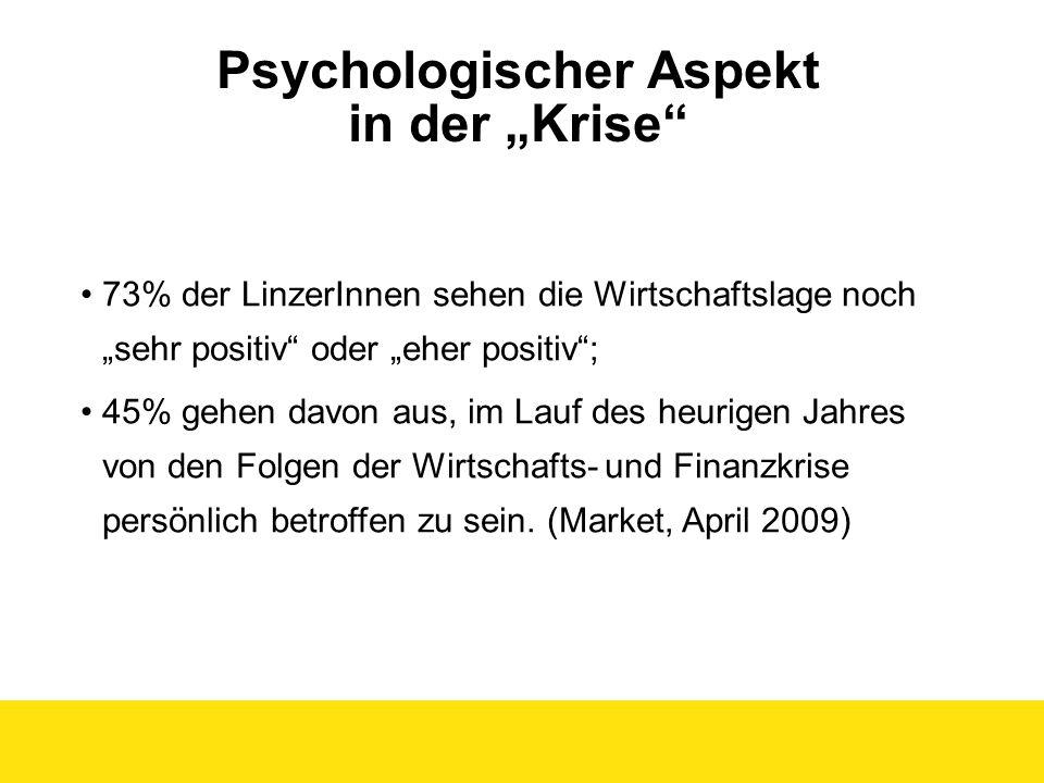 Psychologischer Aspekt in der Krise 73% der LinzerInnen sehen die Wirtschaftslage noch sehr positiv oder eher positiv; 45% gehen davon aus, im Lauf des heurigen Jahres von den Folgen der Wirtschafts- und Finanzkrise persönlich betroffen zu sein.