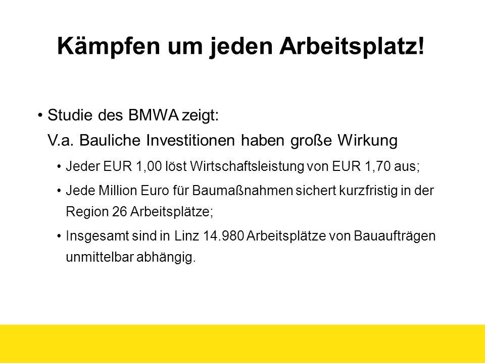 Kämpfen um jeden Arbeitsplatz! Studie des BMWA zeigt: V.a. Bauliche Investitionen haben große Wirkung Jeder EUR 1,00 löst Wirtschaftsleistung von EUR
