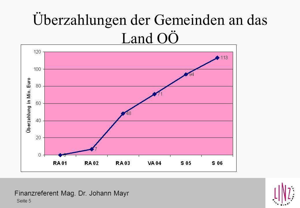 Finanzreferent Mag. Dr. Johann Mayr Überzahlungen der Gemeinden an das Land OÖ Seite 5