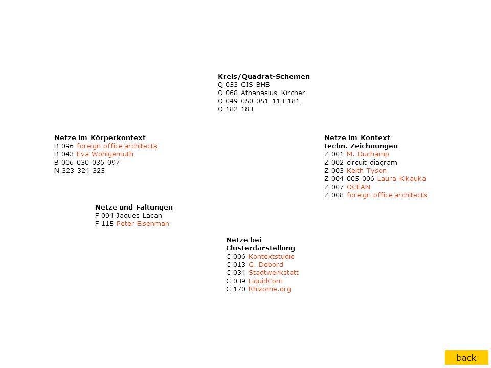 Netze im Körperkontext B 096 foreign office architects B 043 Eva Wohlgemuth B 006 030 036 097 N 323 324 325 Netze im Kontext techn. Zeichnungen Z 001