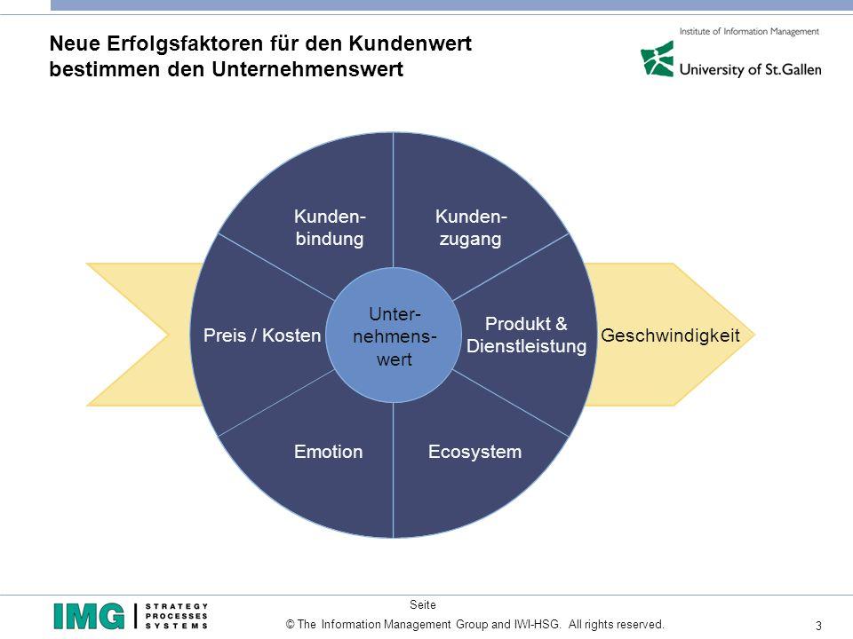 3 Seite © The Information Management Group and IWI-HSG. All rights reserved. Neue Erfolgsfaktoren für den Kundenwert bestimmen den Unternehmenswert Ku
