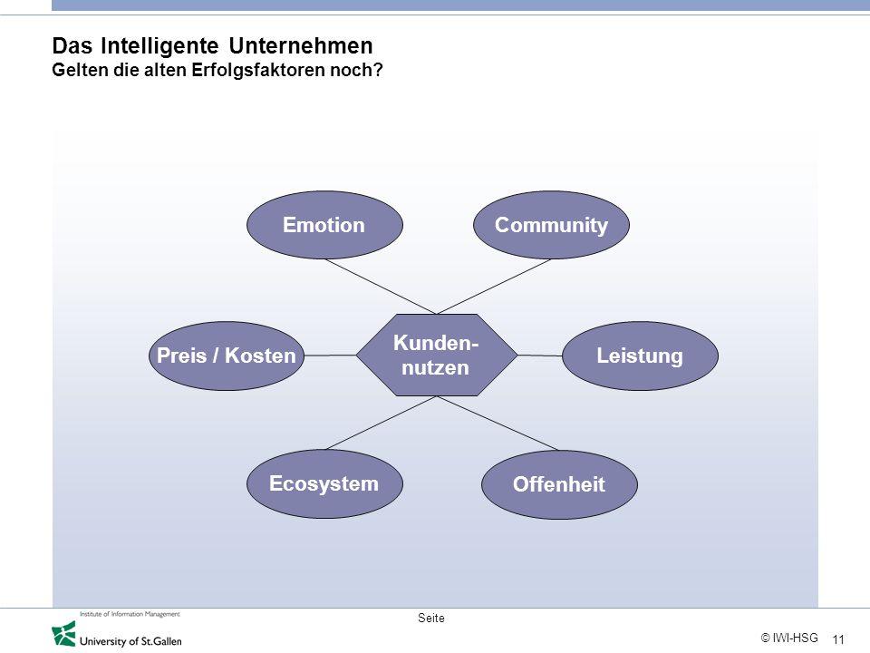11 © IWI-HSG Seite Das Intelligente Unternehmen Gelten die alten Erfolgsfaktoren noch? Preis / Kosten Emotion Ecosystem Leistung Kunden- nutzen Offenh