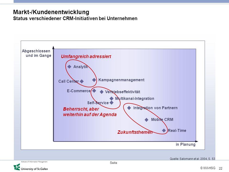 22 © IWI-HSG Seite Quelle: Salomann et al. 2004, S. 53 Markt-/Kundenentwicklung Status verschiedener CRM-Initiativen bei Unternehmen Analytik Kampagne