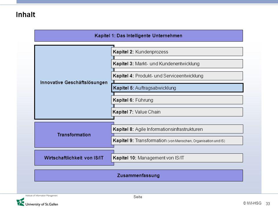 33 © IWI-HSG Seite Inhalt Innovative Geschäftslösungen Transformation Wirtschaftlichkeit von IS/IT Kapitel 2: Kundenprozess Kapitel 3: Markt- und Kund