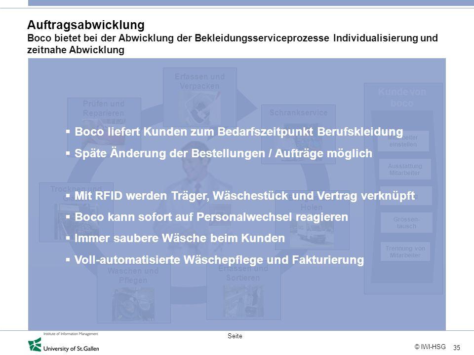 35 © IWI-HSG Seite Auftragsabwicklung Boco bietet bei der Abwicklung der Bekleidungsserviceprozesse Individualisierung und zeitnahe Abwicklung Kunde v