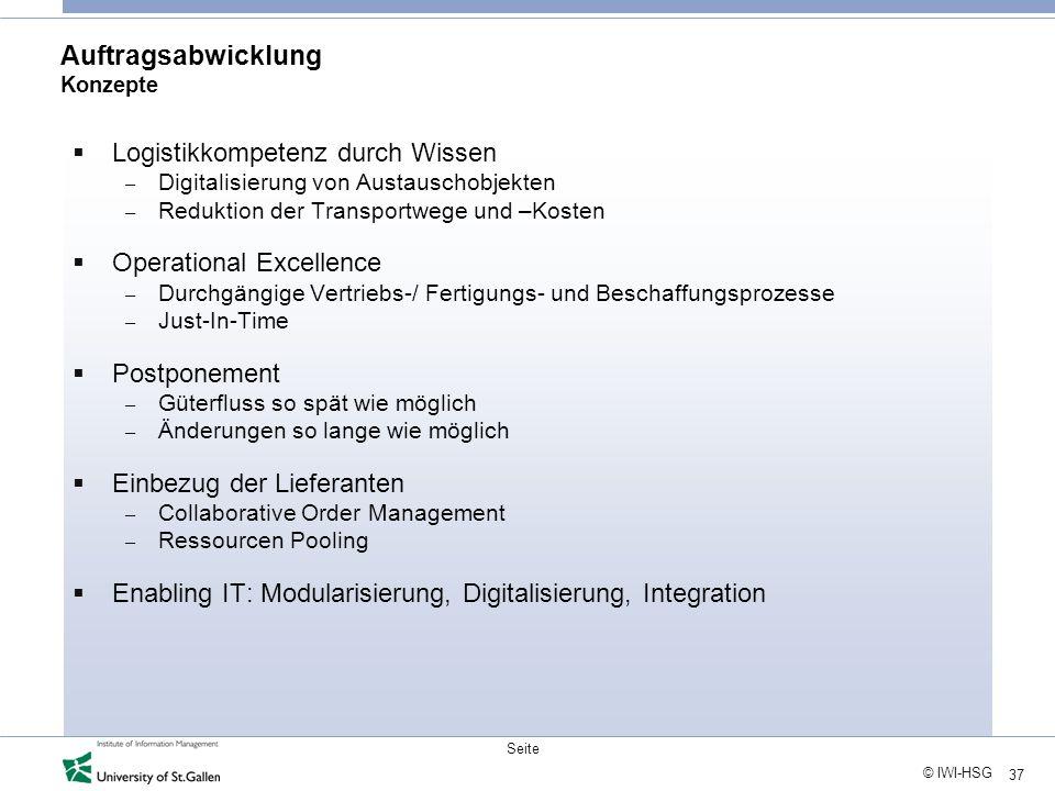 37 © IWI-HSG Seite Auftragsabwicklung Konzepte Logistikkompetenz durch Wissen – Digitalisierung von Austauschobjekten – Reduktion der Transportwege un