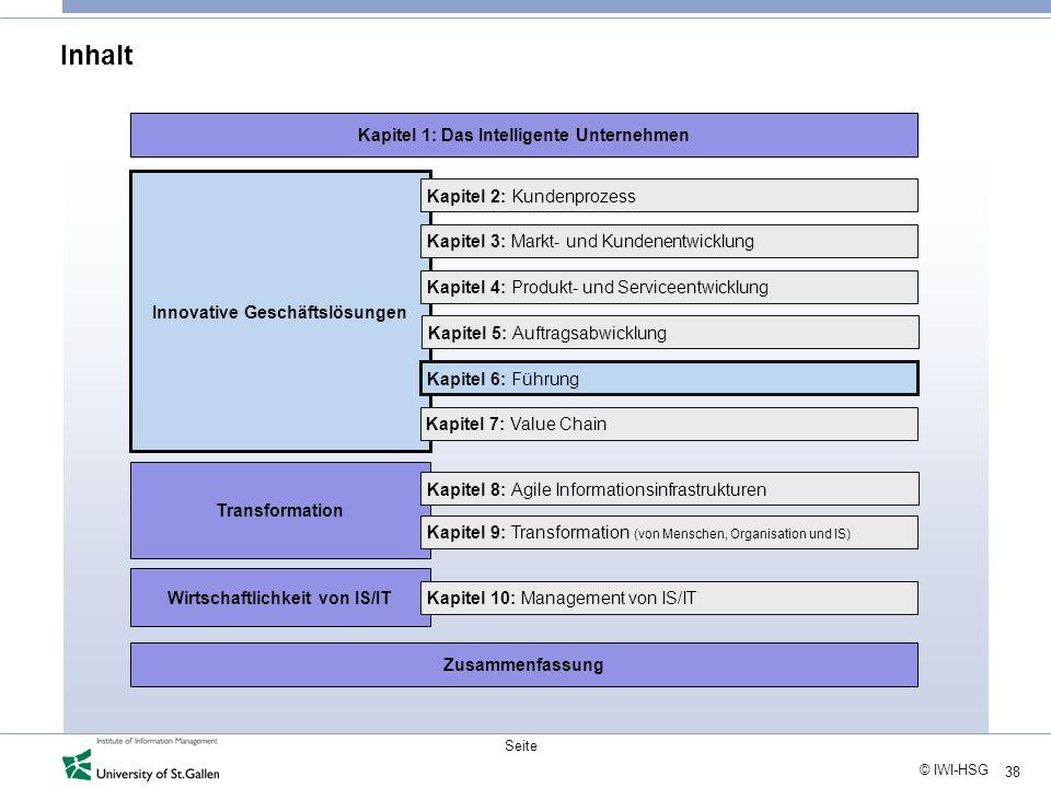 38 © IWI-HSG Seite Inhalt Innovative Geschäftslösungen Transformation Wirtschaftlichkeit von IS/IT Kapitel 2: Kundenprozess Kapitel 3: Markt- und Kund