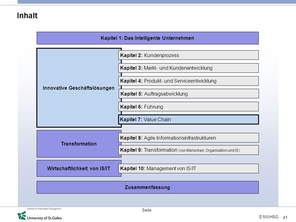 41 © IWI-HSG Seite Inhalt Innovative Geschäftslösungen Transformation Wirtschaftlichkeit von IS/IT Kapitel 2: Kundenprozess Kapitel 3: Markt- und Kund