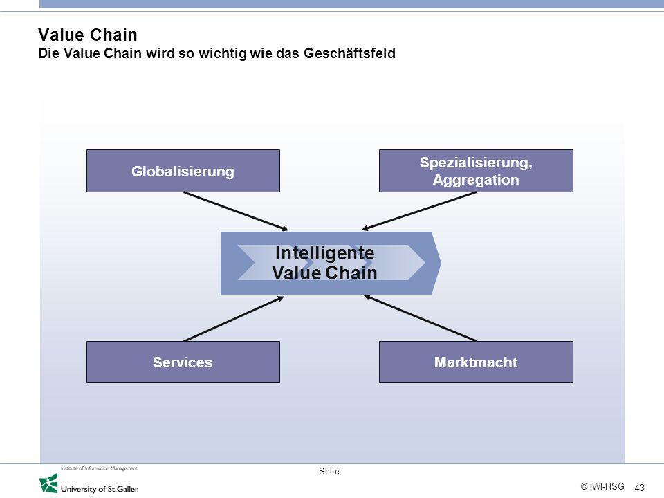 43 © IWI-HSG Seite Value Chain Die Value Chain wird so wichtig wie das Geschäftsfeld Globalisierung Spezialisierung, Aggregation MarktmachtServices In
