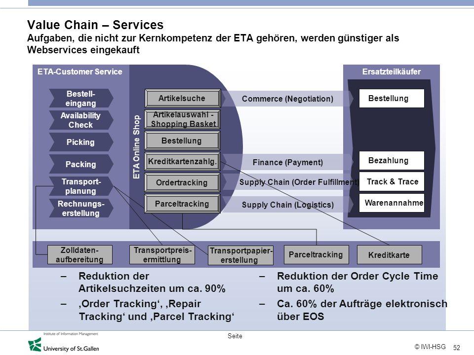 52 © IWI-HSG Seite Value Chain – Services Aufgaben, die nicht zur Kernkompetenz der ETA gehören, werden günstiger als Webservices eingekauft ETA-Custo