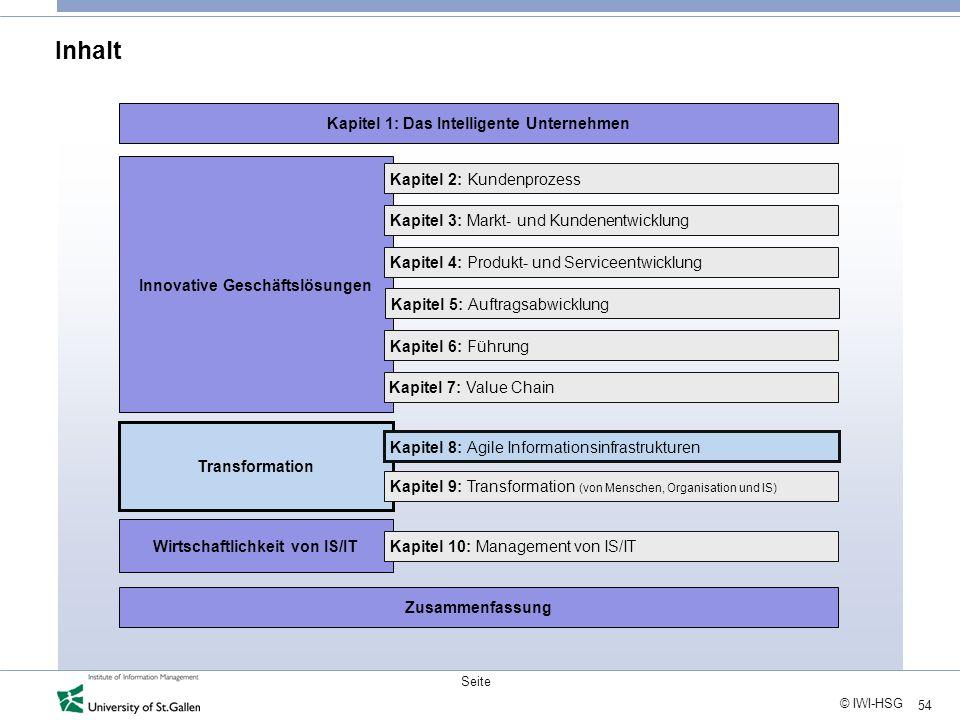 54 © IWI-HSG Seite Inhalt Innovative Geschäftslösungen Transformation Wirtschaftlichkeit von IS/IT Kapitel 2: Kundenprozess Kapitel 3: Markt- und Kund