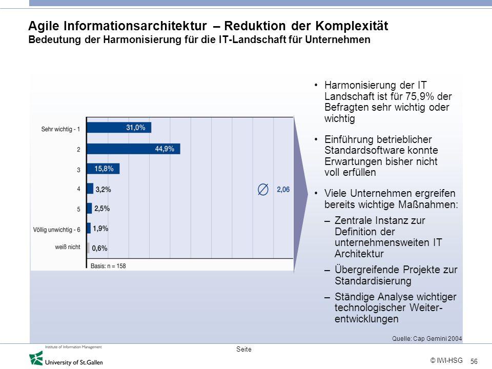 56 © IWI-HSG Seite Agile Informationsarchitektur – Reduktion der Komplexität Bedeutung der Harmonisierung für die IT-Landschaft für Unternehmen Harmon