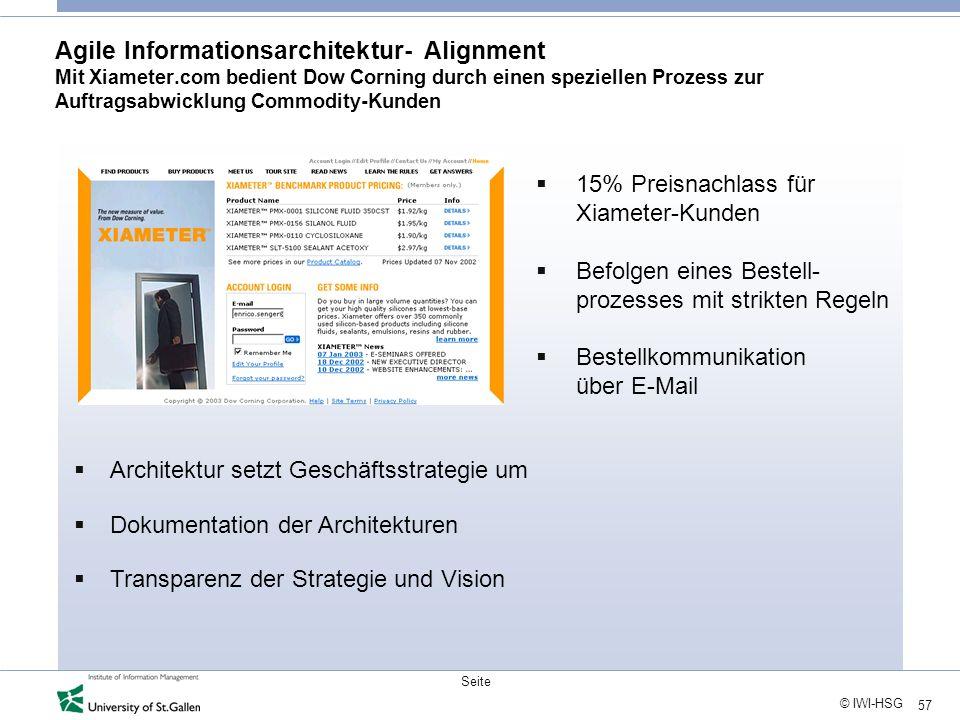 57 © IWI-HSG Seite Agile Informationsarchitektur- Alignment Mit Xiameter.com bedient Dow Corning durch einen speziellen Prozess zur Auftragsabwicklung