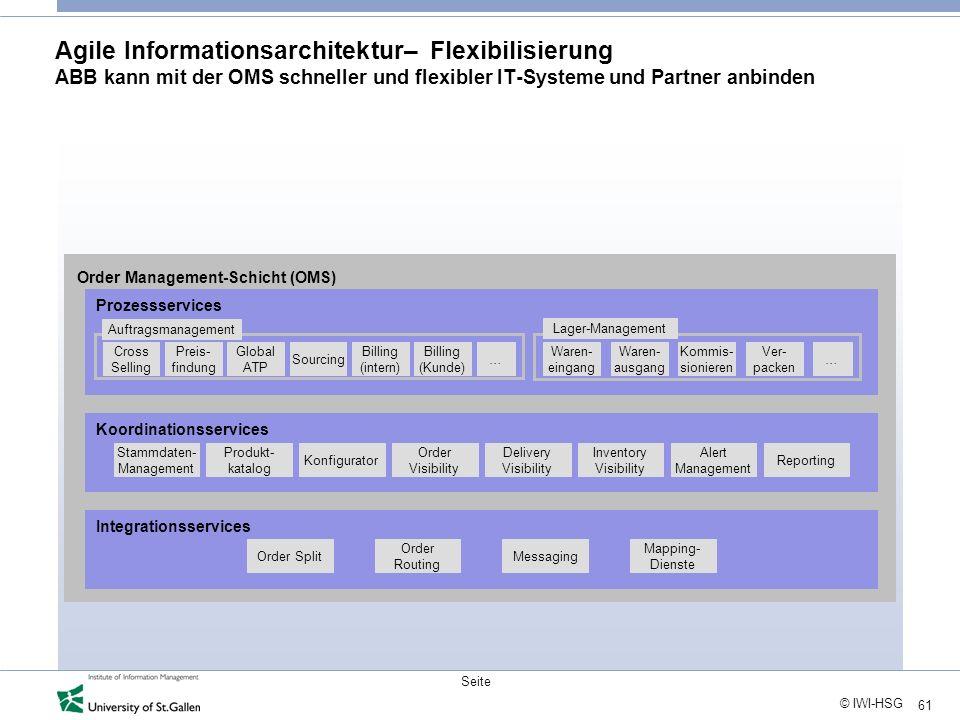 61 © IWI-HSG Seite Agile Informationsarchitektur– Flexibilisierung ABB kann mit der OMS schneller und flexibler IT-Systeme und Partner anbinden Order