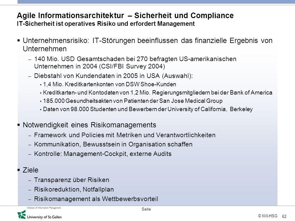 62 © IWI-HSG Seite Agile Informationsarchitektur – Sicherheit und Compliance IT-Sicherheit ist operatives Risiko und erfordert Management Unternehmens