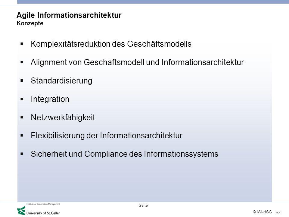 63 © IWI-HSG Seite Agile Informationsarchitektur Konzepte Komplexitätsreduktion des Geschäftsmodells Alignment von Geschäftsmodell und Informationsarc