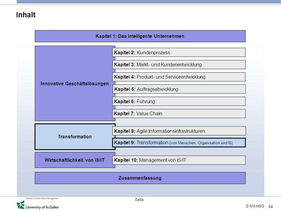 64 © IWI-HSG Seite Inhalt Innovative Geschäftslösungen Transformation Wirtschaftlichkeit von IS/IT Kapitel 2: Kundenprozess Kapitel 3: Markt- und Kund