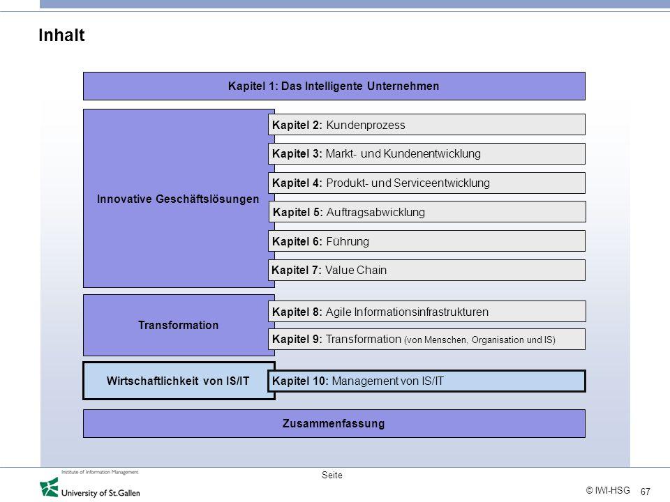 67 © IWI-HSG Seite Inhalt Innovative Geschäftslösungen Transformation Wirtschaftlichkeit von IS/IT Kapitel 2: Kundenprozess Kapitel 3: Markt- und Kund