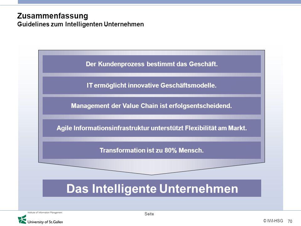70 © IWI-HSG Seite Zusammenfassung Guidelines zum Intelligenten Unternehmen Der Kundenprozess bestimmt das Geschäft. IT ermöglicht innovative Geschäft