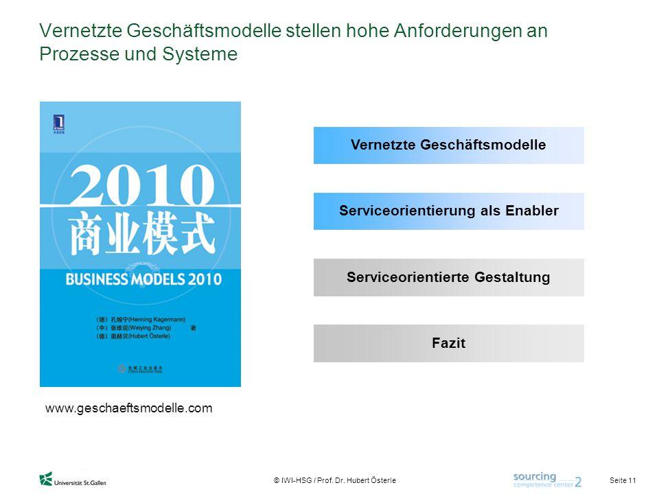 Seite 11 © IWI-HSG / Prof. Dr. Hubert Österle Vernetzte Geschäftsmodelle stellen hohe Anforderungen an Prozesse und Systeme www.geschaeftsmodelle.com