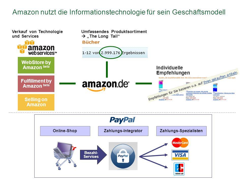 Seite 12 © IWI-HSG / Prof. Dr. Hubert Österle Amazon nutzt die Informationstechnologie für sein Geschäftsmodell Umfassendes Produktsortiment The Long