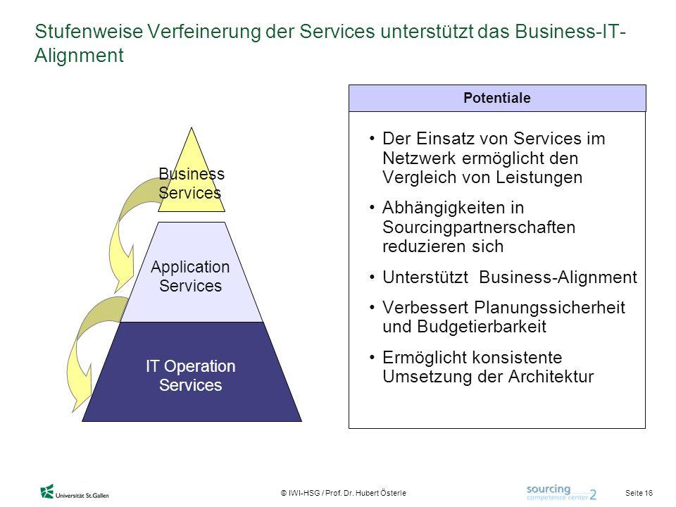 Seite 16 © IWI-HSG / Prof. Dr. Hubert Österle Stufenweise Verfeinerung der Services unterstützt das Business-IT- Alignment Der Einsatz von Services im