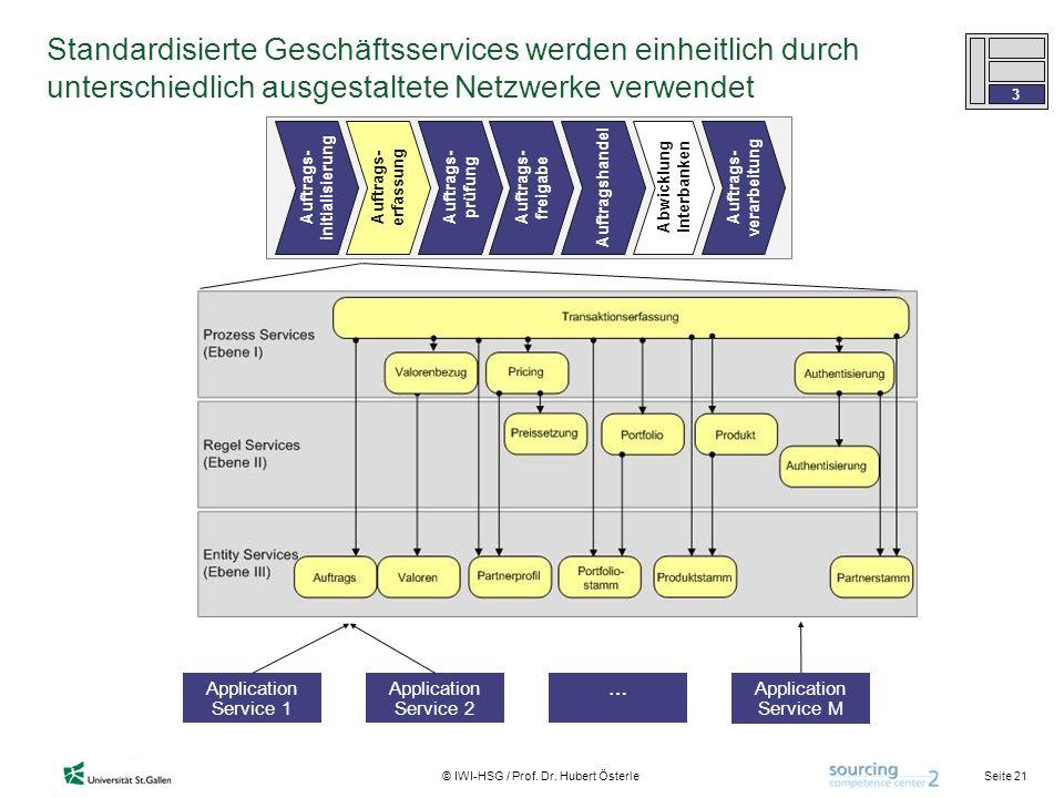 Seite 21 © IWI-HSG / Prof. Dr. Hubert Österle Standardisierte Geschäftsservices werden einheitlich durch unterschiedlich ausgestaltete Netzwerke verwe