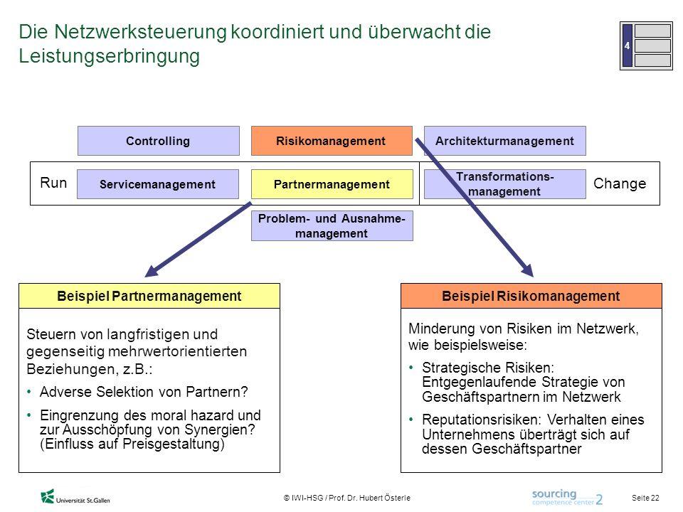 Seite 22 © IWI-HSG / Prof. Dr. Hubert Österle Die Netzwerksteuerung koordiniert und überwacht die Leistungserbringung 4 Controlling ServicemanagementP