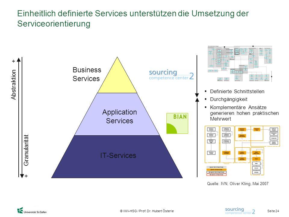Seite 24 © IWI-HSG / Prof. Dr. Hubert Österle Abstraktion + + Granularität Einheitlich definierte Services unterstützen die Umsetzung der Serviceorien