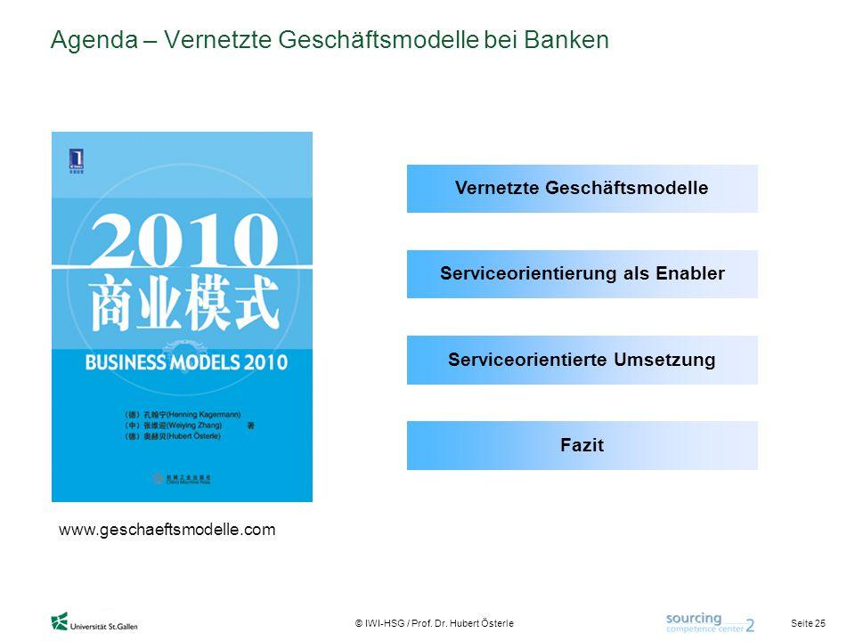 Seite 25 © IWI-HSG / Prof. Dr. Hubert Österle Agenda – Vernetzte Geschäftsmodelle bei Banken www.geschaeftsmodelle.com Vernetzte Geschäftsmodelle Serv