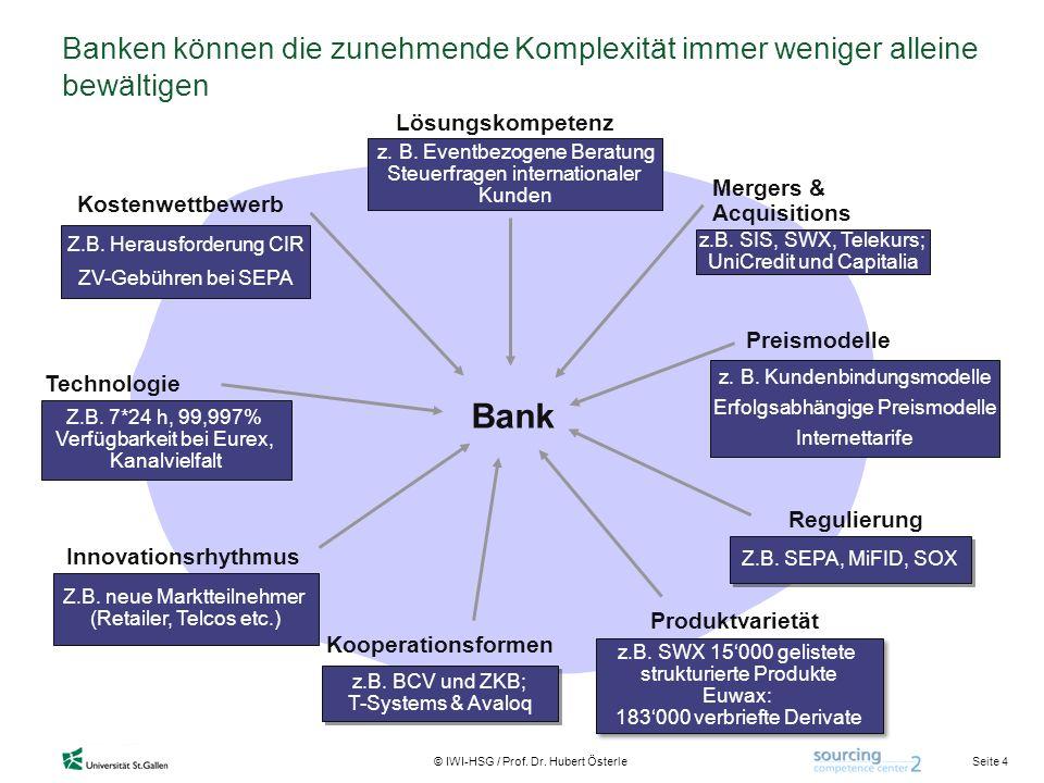Seite 4 © IWI-HSG / Prof. Dr. Hubert Österle Banken können die zunehmende Komplexität immer weniger alleine bewältigen Bank Produktvarietät z.B. SWX 1
