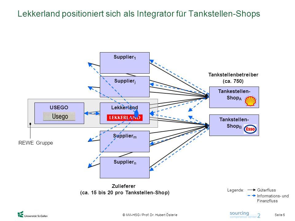 Seite 5 © IWI-HSG / Prof. Dr. Hubert Österle Lekkerland positioniert sich als Integrator für Tankstellen-Shops Zulieferer (ca. 15 bis 20 pro Tankstell