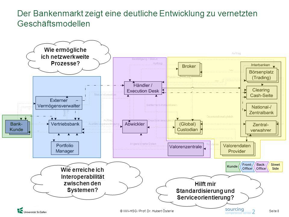Seite 8 © IWI-HSG / Prof. Dr. Hubert Österle Der Bankenmarkt zeigt eine deutliche Entwicklung zu vernetzten Geschäftsmodellen Street Side Back- Office