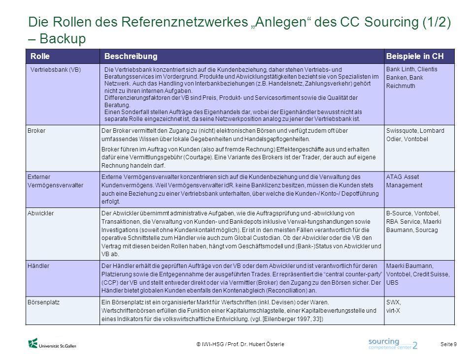 Seite 9 © IWI-HSG / Prof. Dr. Hubert Österle Die Rollen des Referenznetzwerkes Anlegen des CC Sourcing (1/2) – Backup RolleBeschreibung Beispiele in C