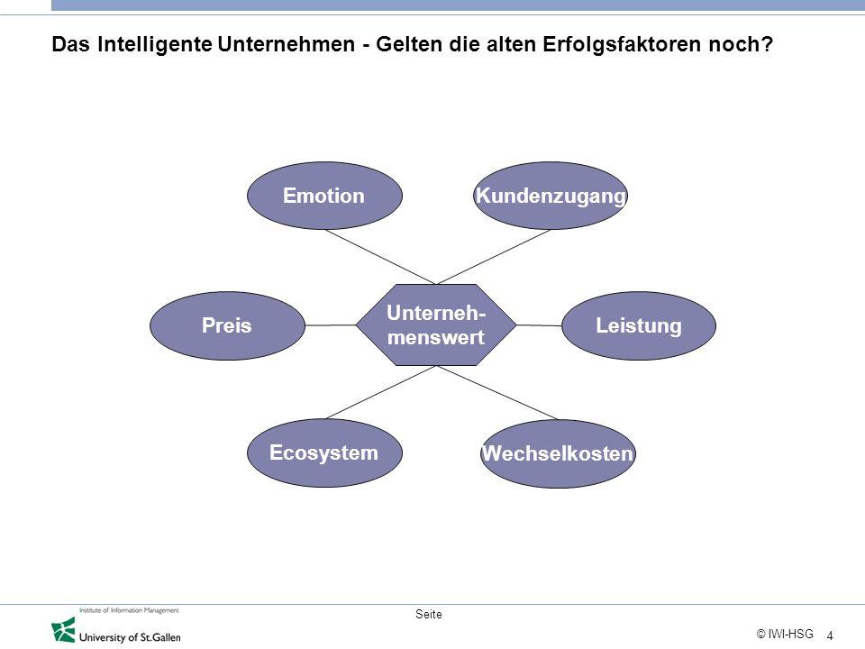 4 © IWI-HSG Seite Das Intelligente Unternehmen - Gelten die alten Erfolgsfaktoren noch.